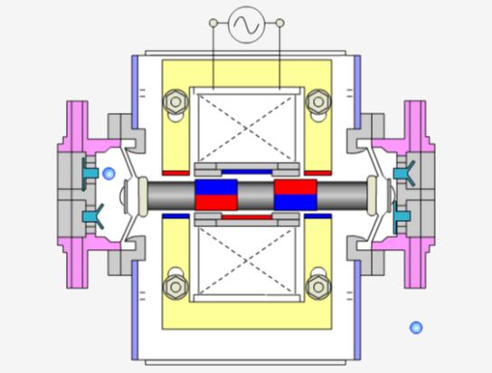 princile of hiblow pump operation